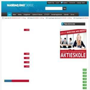 Nasdaq OMX Nordic