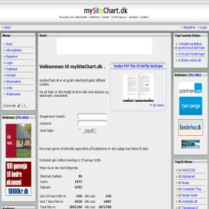 mySiteChart.dk