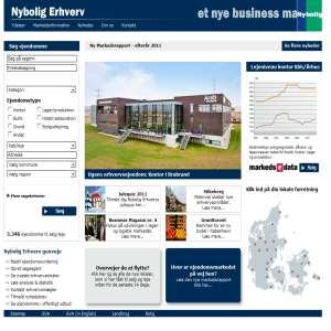 Nybolig Erhverv - Erhvervsejendomme og erhvervslejemål