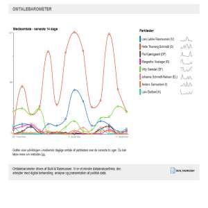 Omtalebarometer - måler medieomtale af partiledere