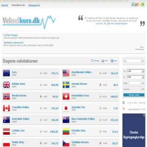 dagens valutakurser